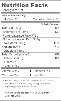 SQUAB NUTRITION FACTS